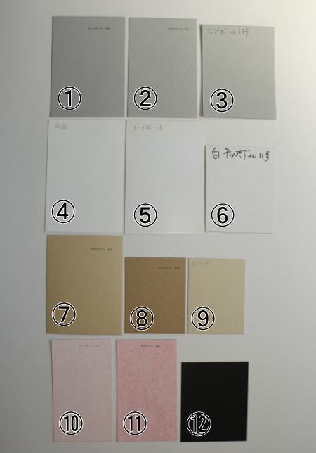 箱の紙の種類 その1