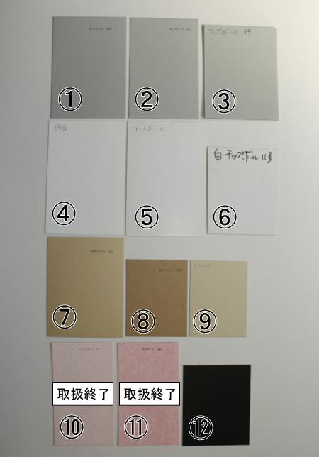 箱の材質、種類一覧